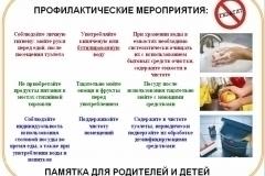 Nespetsificheskaya-profilaktika